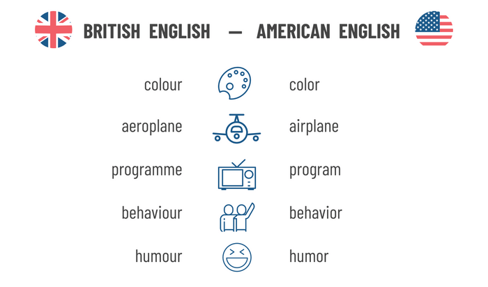 differences in writing in british and american english