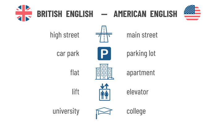 word differences between american and british english