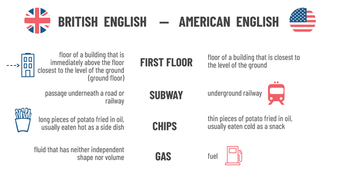differences in vocabulary in british and american english