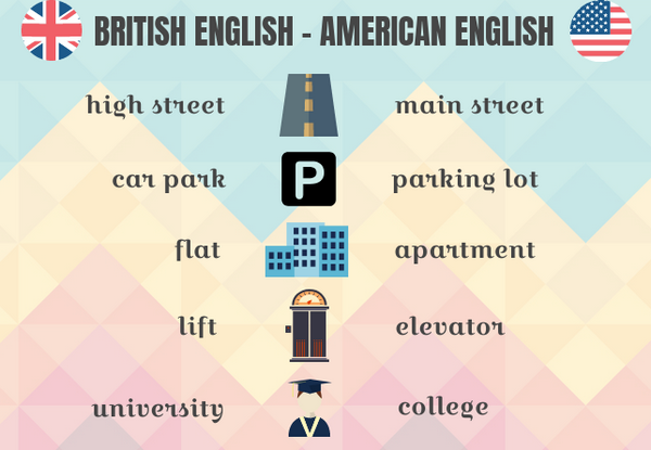 vocabulary differences in british and american english