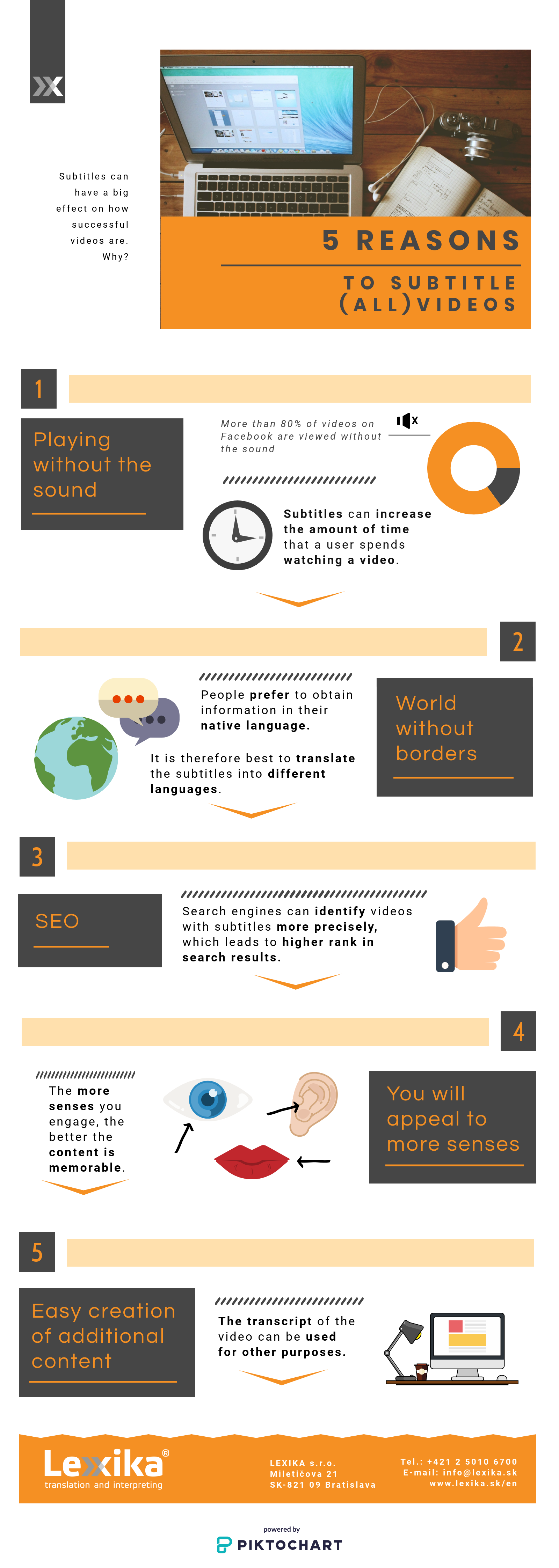 5 reasons to subtitle videos infographic