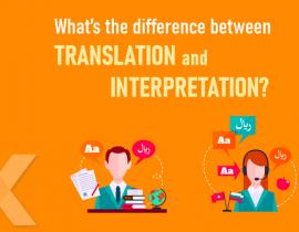 translation vs interpretation