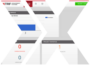 Lexika Customer Portal